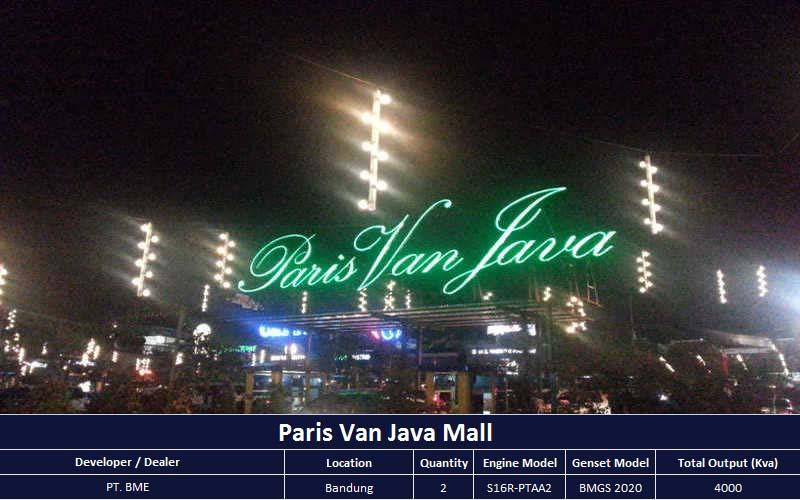 Major Building Reference List, PT. Berkat Manunggal Jaya